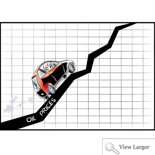 Petrol gas prices